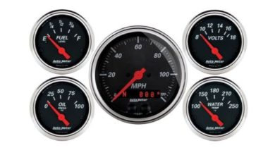 Best GPS Speedometers